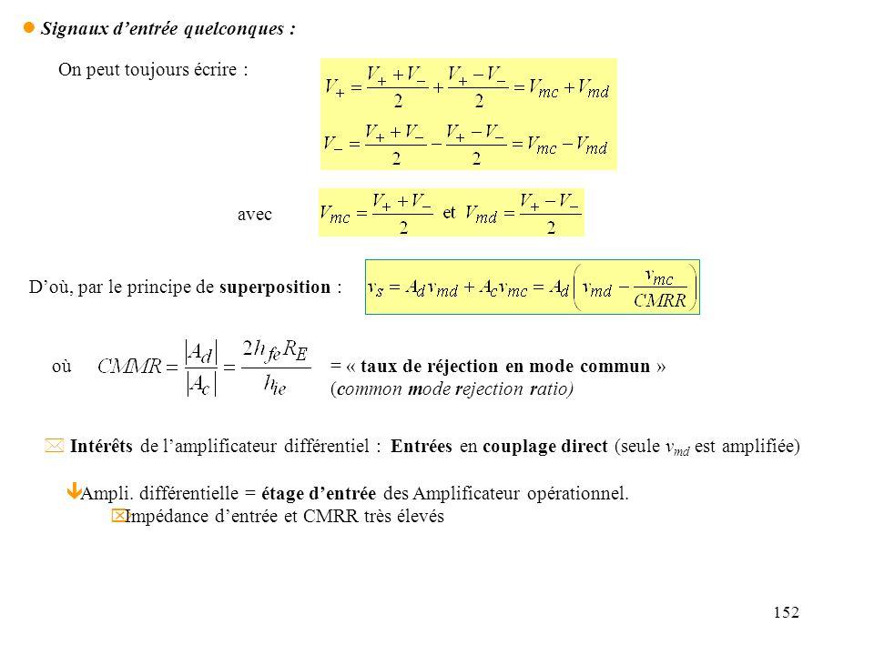 152 l Signaux dentrée quelconques : On peut toujours écrire : avec Doù, par le principe de superposition : où= « taux de réjection en mode commun » (c
