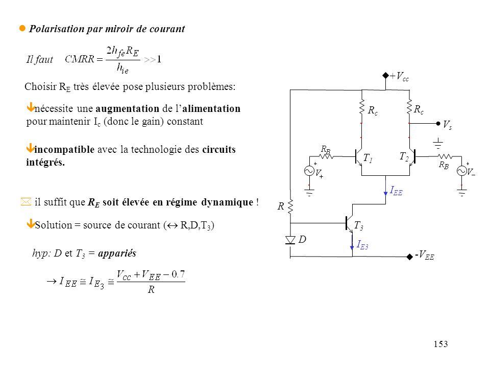 154 « Miroir » de courant Hyp: la caractéristique I(V) de la diode est identique (appariée) à celle de la jonction PN du transistor comme V BE = V D I C = I D I C est le « miroir » de I D … V al R IDID ICIC VDVD A * I ne dépend pas du circuit en pointillé vu de A, le circuit se comporte comme une source de courant idéal (tant que le transistor est actif) * en tenant compte de leffet Early, I C dépend légèrement de V CE