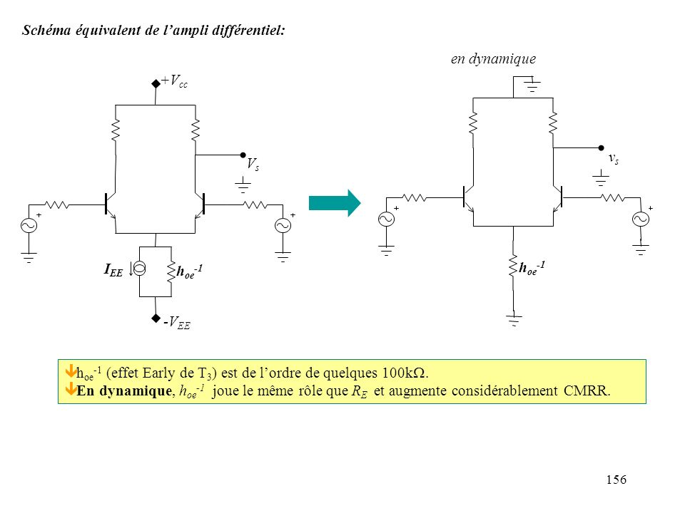 156 Schéma équivalent de lampli différentiel: h oe -1 (effet Early de T 3 ) est de lordre de quelques 100k En dynamique, h oe -1 joue le même rôle que