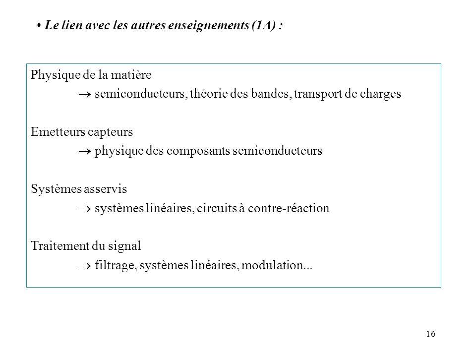 17 Contenu du cours d électronique analogique 1.Quelques rappels utiles 2.