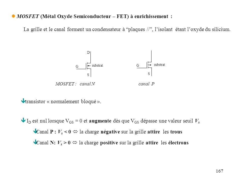 167 l MOSFET (Métal Oxyde Semiconducteur – FET) à enrichissement : La grille et le canal forment un condensateur à plaques //, lisolant étant loxyde d