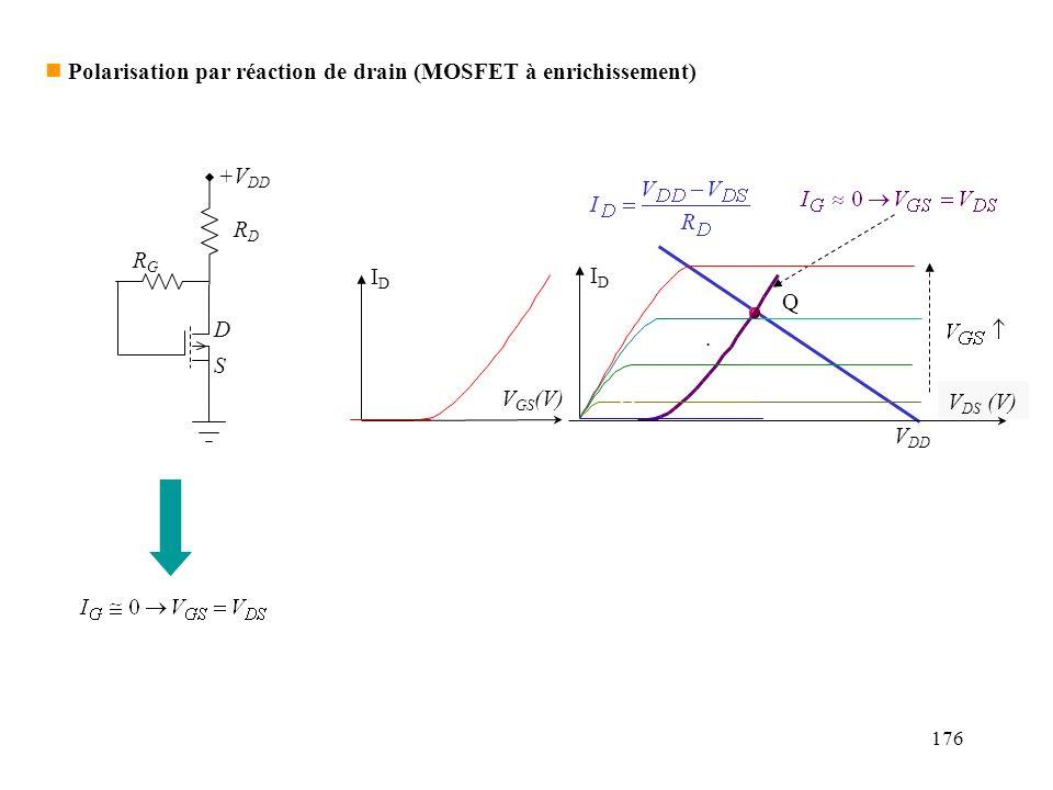 176 n Polarisation par réaction de drain (MOSFET à enrichissement) RGRG RDRD +V DD S D