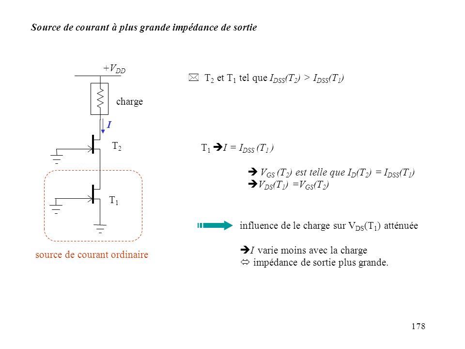 179 n Amplificateur source commune JFET v gs g m v gs RDRD RGRG vgvg vsvs l hypothèse: Mode actif, C très élevées ZeZe êImpédance dentrée : ê Gain en tension (circuit ouvert) : * g m = fonction de V GS distorsion quadratique Exemple : RDRD RSRS RGRG V CC C C C vgvg vsvs S D êImpédance de sortie : ZsZs (R G peut être prise très grande, de lordre du M ou plus)