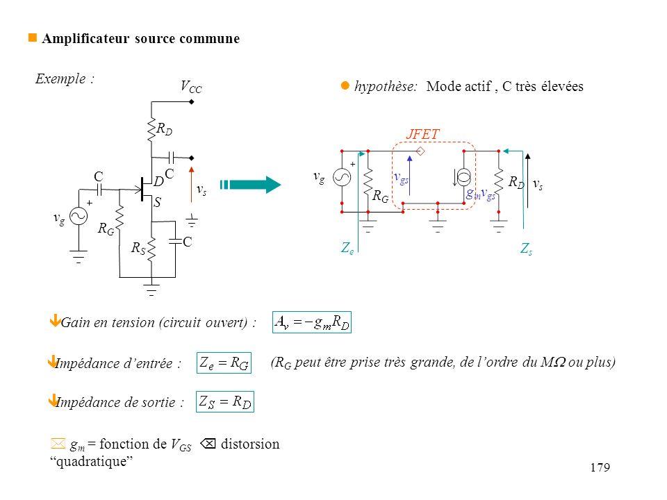 180 Stabilisation par une résistance de source : Gain en tension :et doù : * Linfluence de g m sur le gain est réduite si r s >>1/g m.