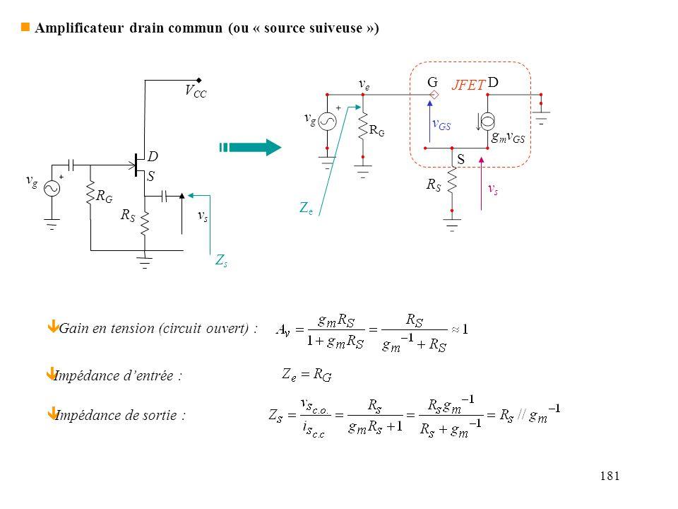 181 vgvg RGRG G S D v GS g m v GS JFET vsvs RSRS veve n Amplificateur drain commun (ou « source suiveuse ») ê Gain en tension (circuit ouvert) : ZeZe