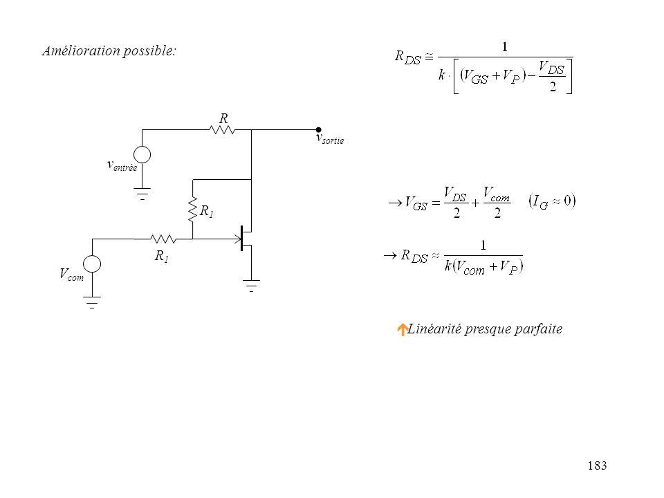 184 Application: Commande électronique de gain exemple:15V 75k 50k 5k 1µF 100k signal dentrée signal de sortie V com Etage EC avec r E =R DS (//200k) 5.6k * il faut R DS < 5.6k * amélioration possible: charge active pour R E.