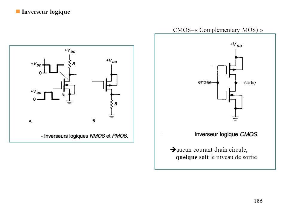 186 Inverseur logique aucun courant drain circule, quelque soit le niveau de sortie CMOS=« Complementary MOS) »