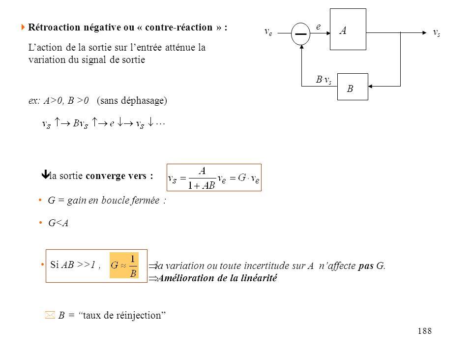 188 A B veve vsvs e B.vsB.vs Rétroaction négative ou « contre-réaction » : Laction de la sortie sur lentrée atténue la variation du signal de sortie e