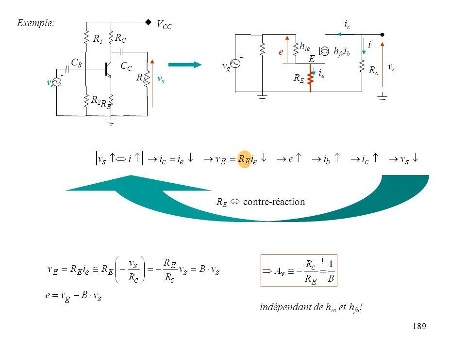 190 n Montage Série - parallèle (contre réaction en tension): Gain en boucle fermé: A= Gain en boucle ouverte : = v s /v i avec boucle de réaction ouverte, et même charge R L // Z e B é Entrée en série avec le circuit de rétroaction é Sortie en parallèle avec B Ampli.