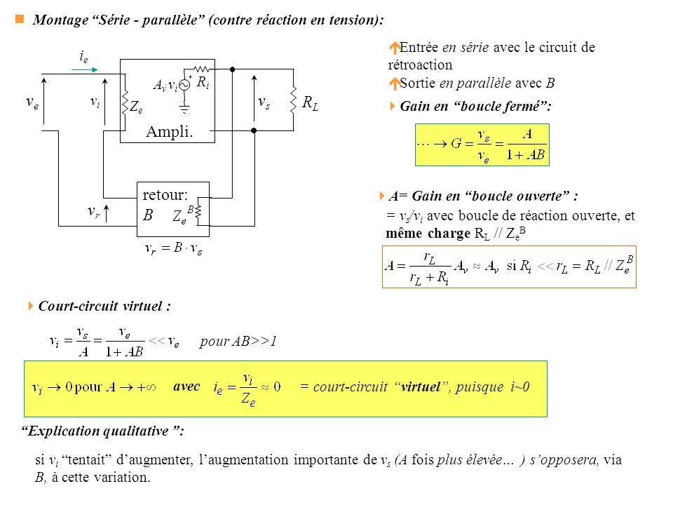 190 n Montage Série - parallèle (contre réaction en tension): Gain en boucle fermé: A= Gain en boucle ouverte : = v s /v i avec boucle de réaction ouv