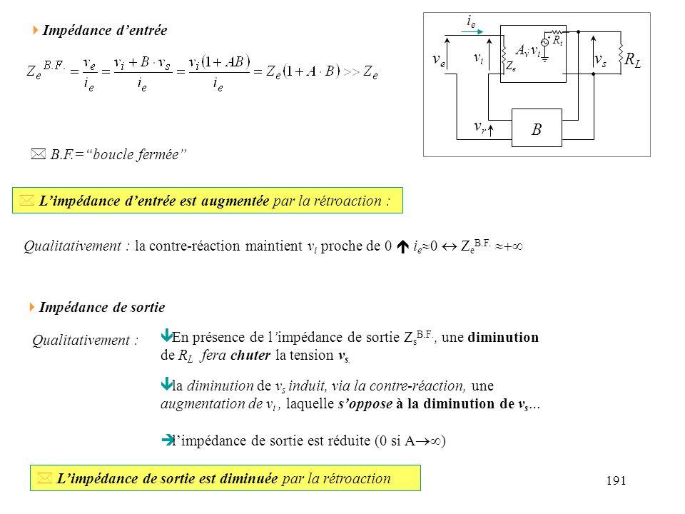 192 B veve vsvs RLRL vrvr Av.viAv.vi vivi ZsZs RiRi Calcul de Z s B.F : avec et * Si A : Gain stable, linéarité parfaite, Z e infinie, Z s nulle !.