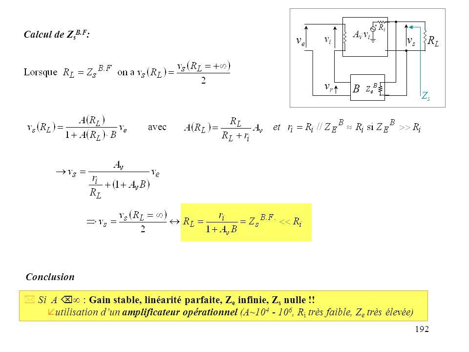 192 B veve vsvs RLRL vrvr Av.viAv.vi vivi ZsZs RiRi Calcul de Z s B.F : avec et * Si A : Gain stable, linéarité parfaite, Z e infinie, Z s nulle !! å