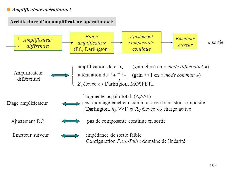 193 n Amplificateur opérationnel Architecture dun amplificateur opérationnel: Ajustement DC pas de composante continue en sortie Etage amplificateur a