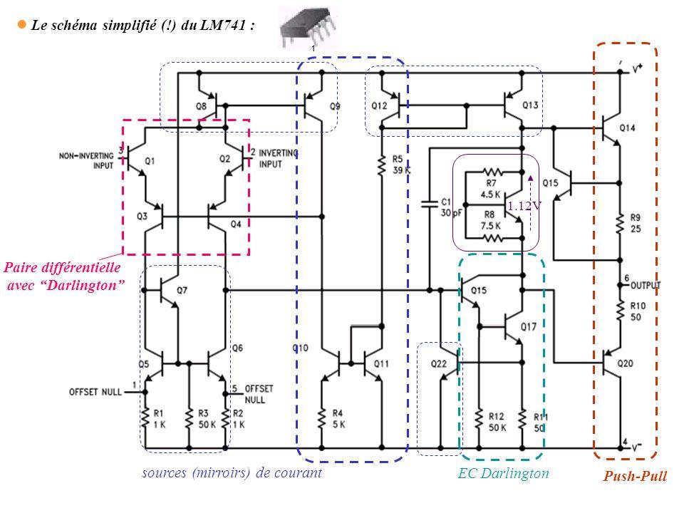194 l Le schéma simplifié (!) du LM741 : Paire différentielle avec Darlington sources (mirroirs) de courant Push-Pull EC Darlington 1.12V
