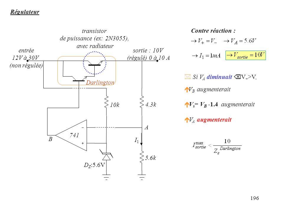 196 Régulateur Contre réaction : * Si V A diminuait V + >V - é V B augmenterait é V s = V B -1.4 augmenterait é V A augmenterait Darlington entrée 12V
