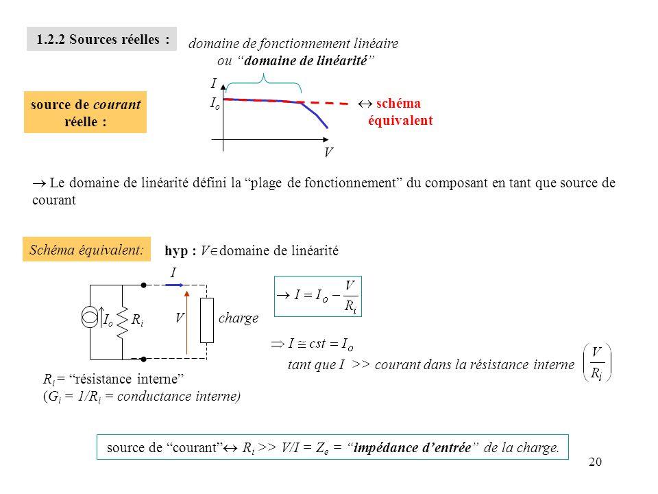 21 V I VoVo source de tension réelle : domaine de linéarité schéma équivalent VoVo Vcharge I source de tension R i << Z e tant que la chute de potentiel aux bornes de R i est faible devant V chargeV I VoVo RiRi hyp : V domaine de linéarité Schéma équivalent: