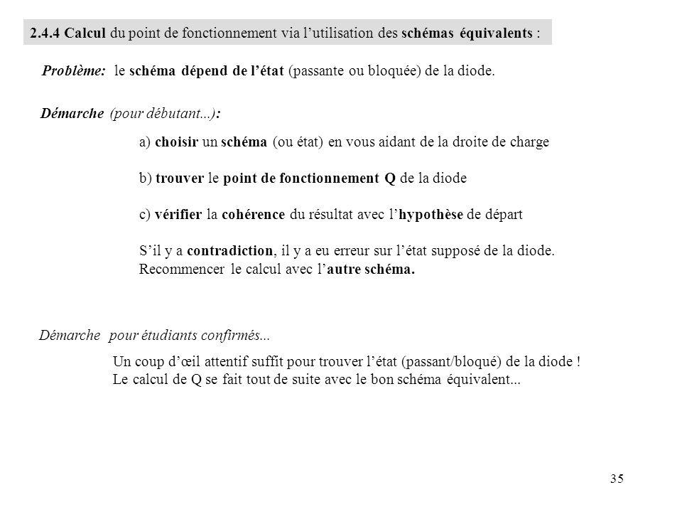 35 2.4.4 Calcul du point de fonctionnement via lutilisation des schémas équivalents : Problème: le schéma dépend de létat (passante ou bloquée) de la