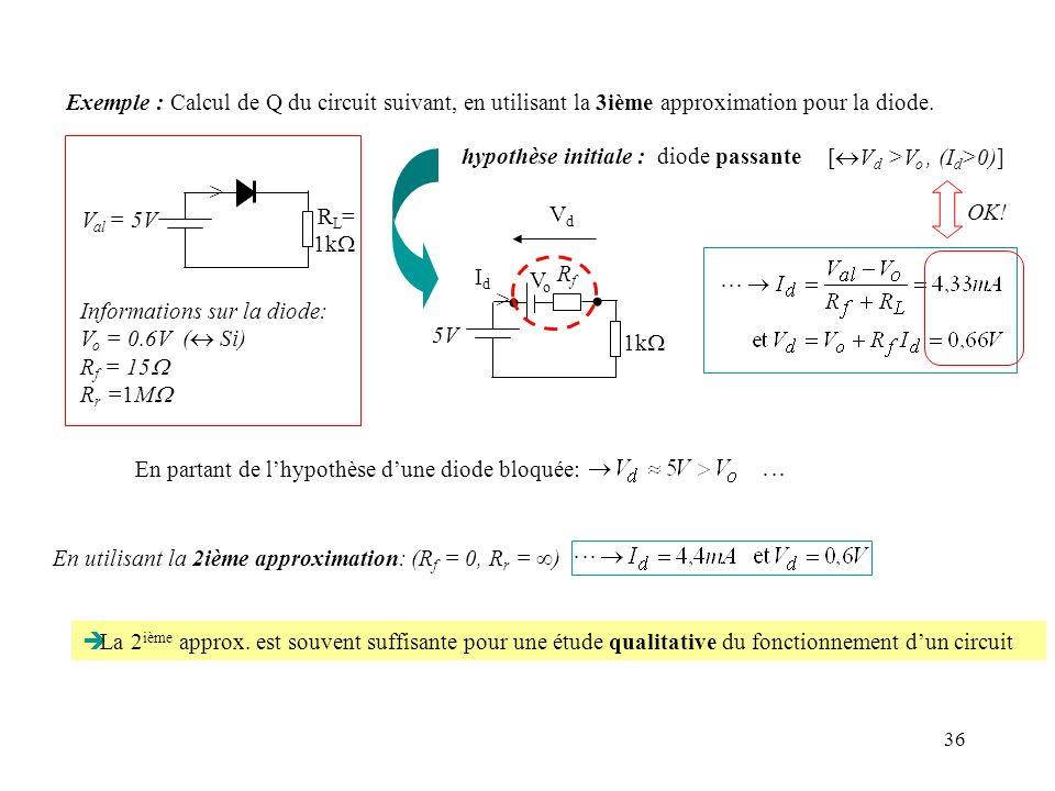 37 Autres exemples : v sortie v entrée R 1 = 1k V ref =2V avec v entrée signal basse fréquence telque le modèle statique reste valable (période du signal < temps de réponse de la diode pas deffet capacitif ou ) Etude du signal de sortie en fonction de lamplitude du signal dentrée : à fréquence nulle : v entrée = V e (constant) 2) 1) V al 50 1M Calcul de I d et V d pour : a)V al = -5V b) V al = 5V Caractéristiques des diodes : R f = 30, V o =0.6V, I s =0 et R R infinie Conseil: simplifier le circuit dabord avant de vous lancer dans des calculs