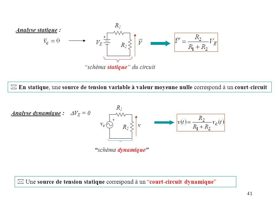 41 VEVE R1R1 R2R2 V Analyse statique : schéma statique du circuit Analyse dynamique : V E = 0 veve R1R1 R2R2 schéma dynamique v * Une source de tensio