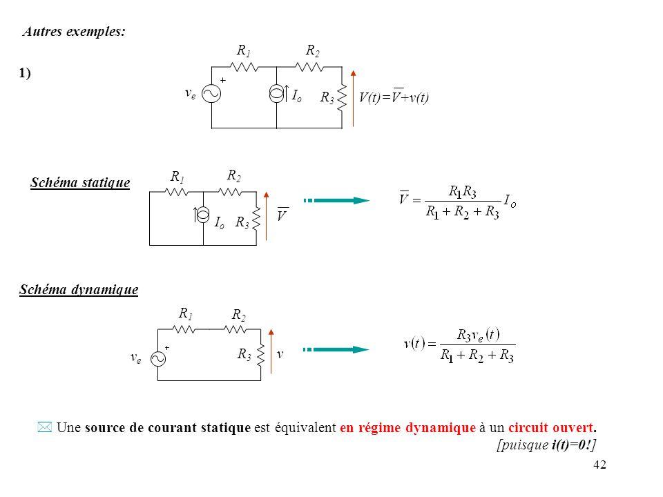 42 Autres exemples: veve IoIo R1R1 R2R2 R3R3 V(t)=V+v(t) 1) * Une source de courant statique est équivalent en régime dynamique à un circuit ouvert. [