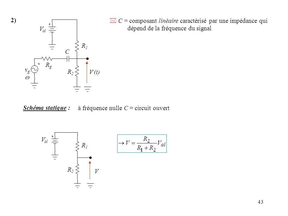 43 2) V (t) v g RgRg V al R1R1 R2R2 C Schéma statique : à fréquence nulle C = circuit ouvert * C = composant linéaire caractérisé par une impédance qu