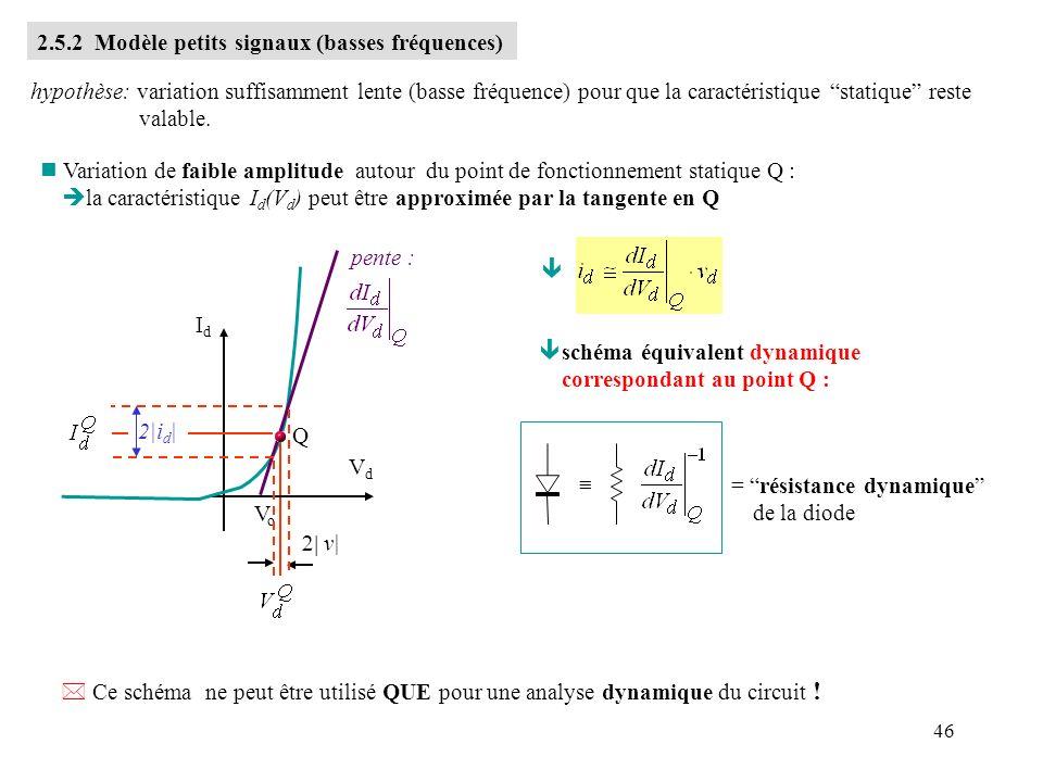 46 n Variation de faible amplitude autour du point de fonctionnement statique Q : è la caractéristique I d (V d ) peut être approximée par la tangente