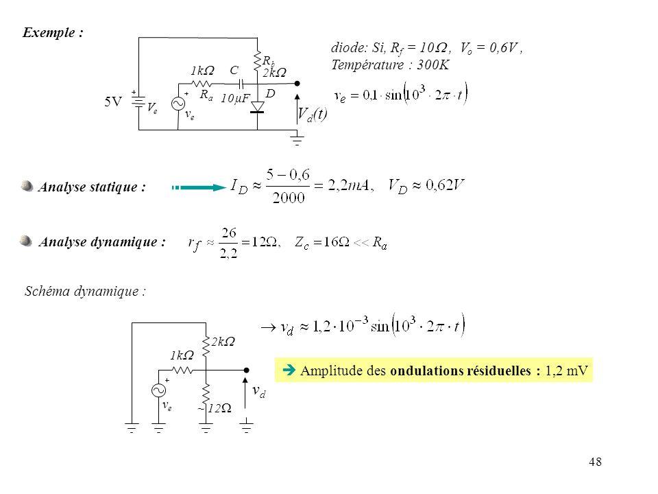 48 Exemple : V d (t) VeVe veve RaRa 1k C 10µF D RbRb 2k 5V Analyse statique : diode: Si, R f = 10, V o = 0,6V, Température : 300K Analyse dynamique :