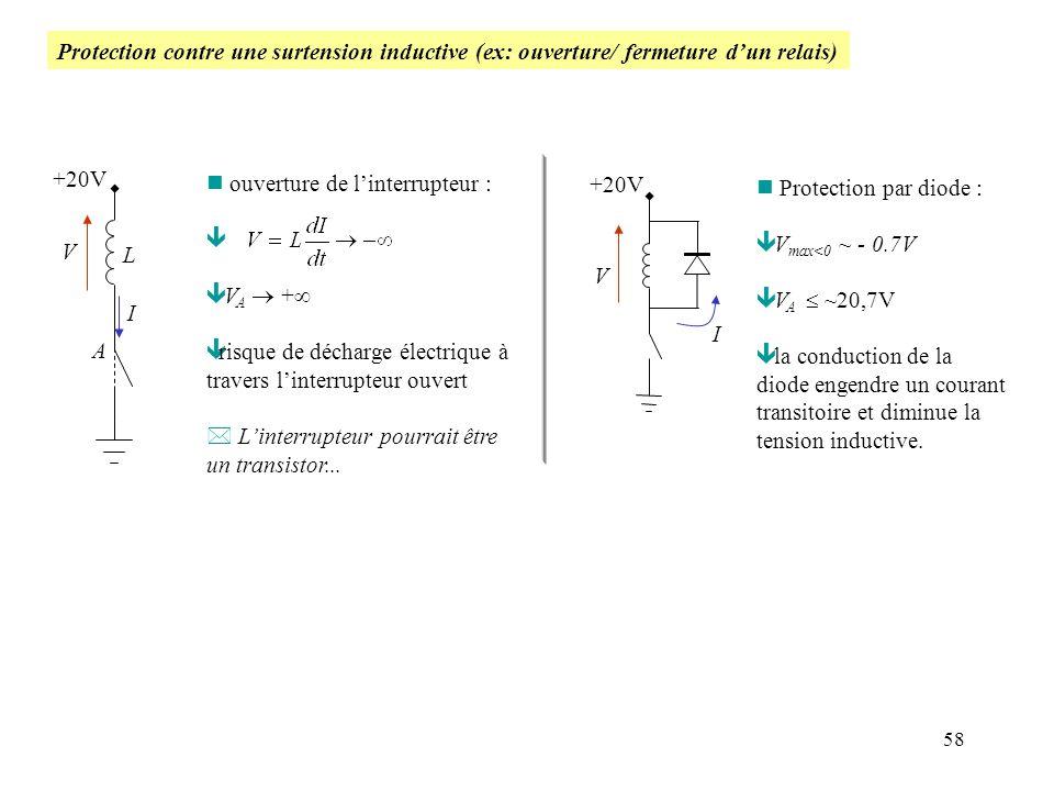 58 n Protection par diode : ê V max<0 ~ - 0.7V ê V A ~20,7V ê la conduction de la diode engendre un courant transitoire et diminue la tension inductiv