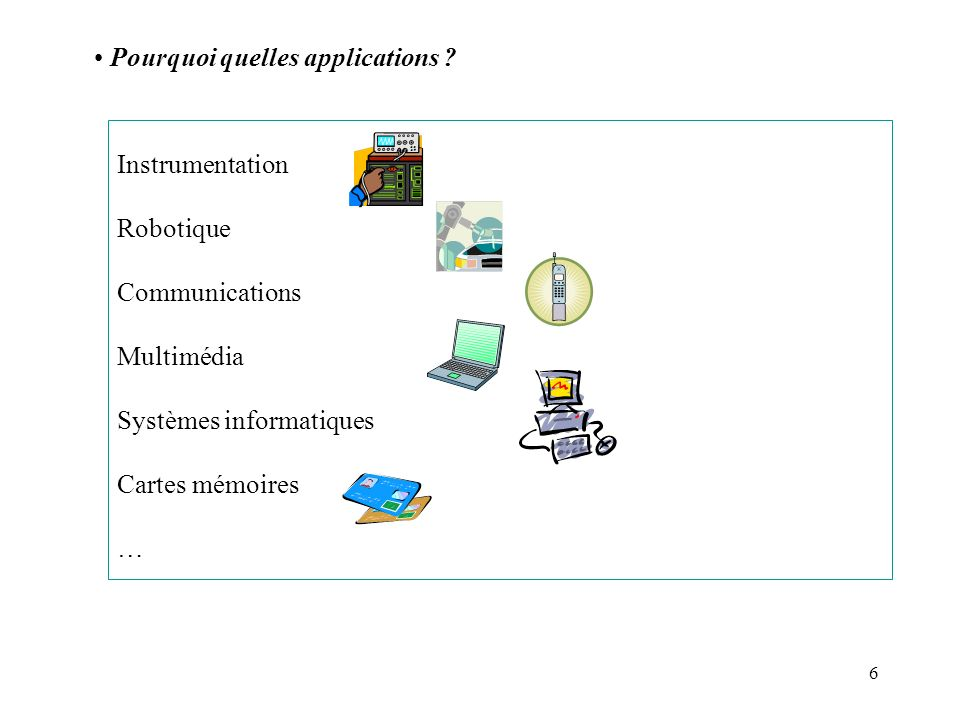 6 Instrumentation Robotique Communications Multimédia Systèmes informatiques Cartes mémoires … Pourquoi quelles applications ?