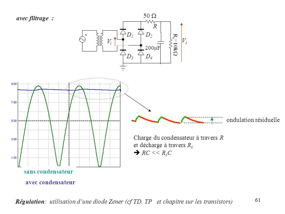 61 avec filtrage : avec condensateur sans condensateur D1D1 D2D2 D3D3 D4D4 R VsVs 50 R c =10k ViVi 200µF Charge du condensateur à travers R et décharg