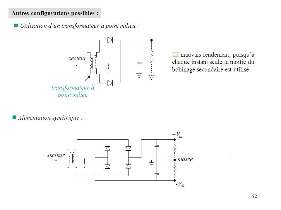 62 Autres configurations possibles : * mauvais rendement, puisquà chaque instant seule la moitié du bobinage secondaire est utilisé secteur ~ transfor