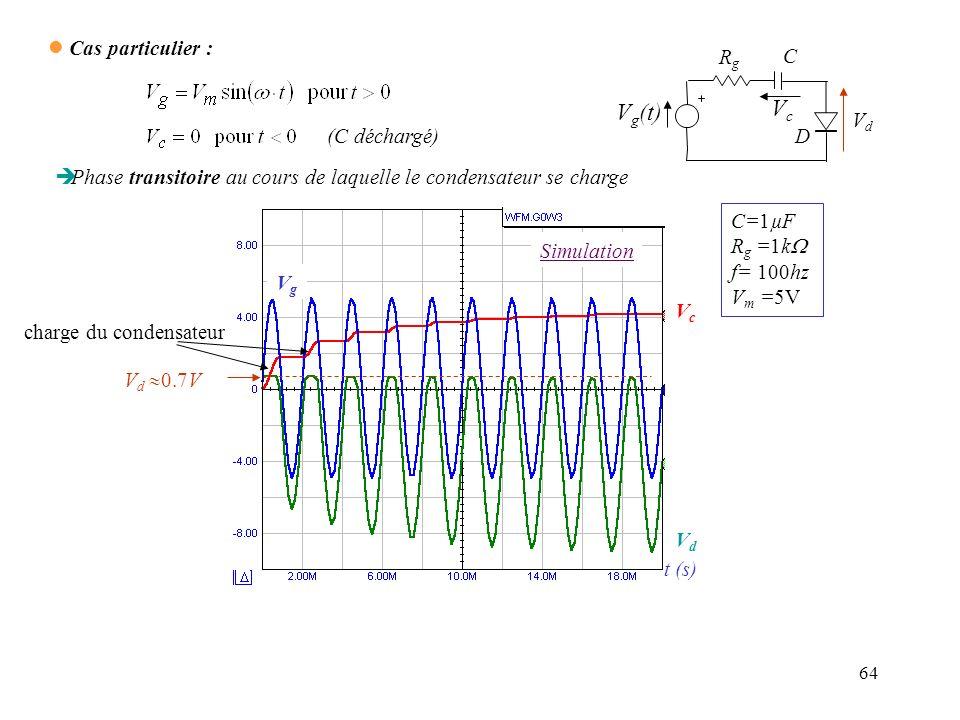 64 VcVc V g (t) C VdVd D RgRg l Cas particulier : (C déchargé) è Phase transitoire au cours de laquelle le condensateur se charge t (s) C=1µF R g =1k