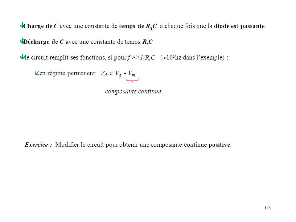 65 Exercice : Modifier le circuit pour obtenir une composante continue positive. êCharge de C avec une constante de temps de R g C à chaque fois que l