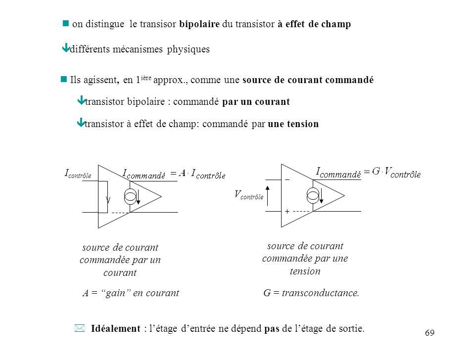 69 n on distingue le transisor bipolaire du transistor à effet de champ ê différents mécanismes physiques n Ils agissent, en 1 ière approx., comme une