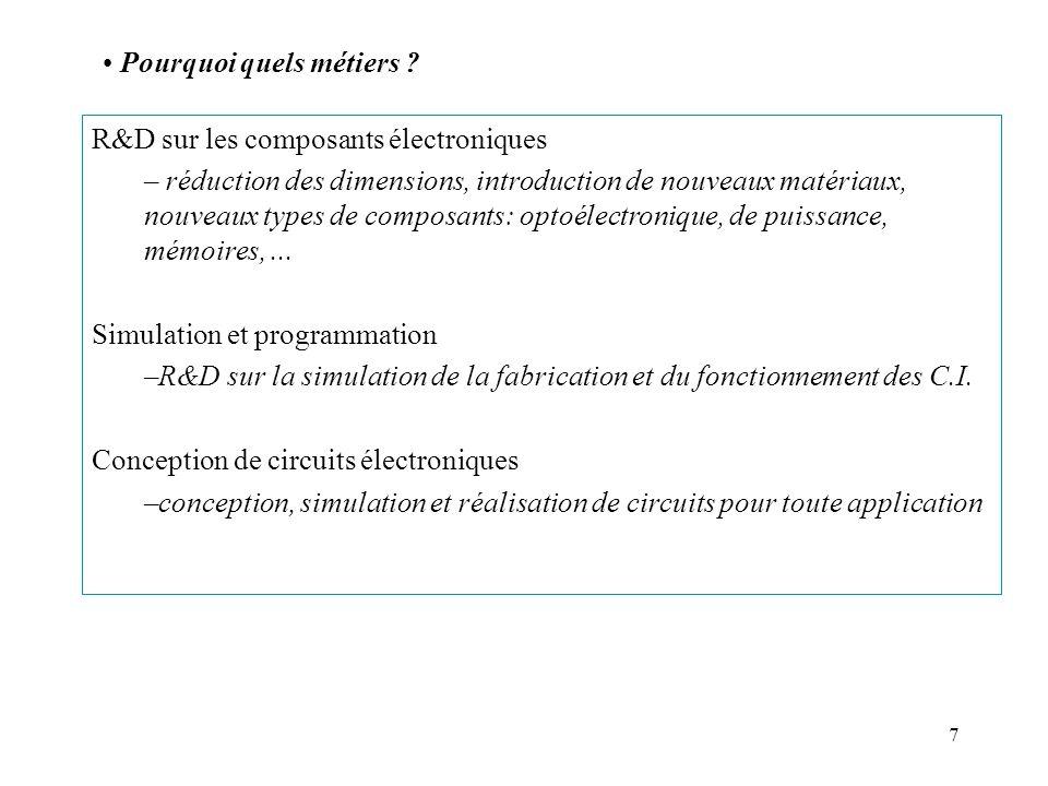 7 R&D sur les composants électroniques – réduction des dimensions, introduction de nouveaux matériaux, nouveaux types de composants: optoélectronique,