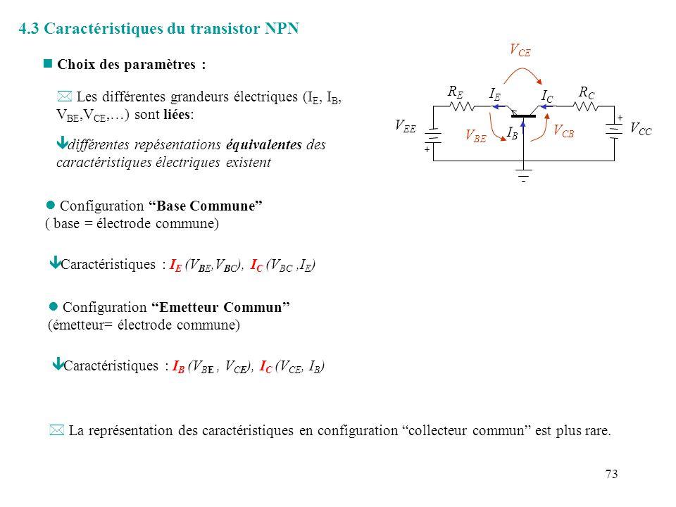 73 4.3 Caractéristiques du transistor NPN n Choix des paramètres : l Configuration Base Commune ( base = électrode commune) ê Caractéristiques : I E (