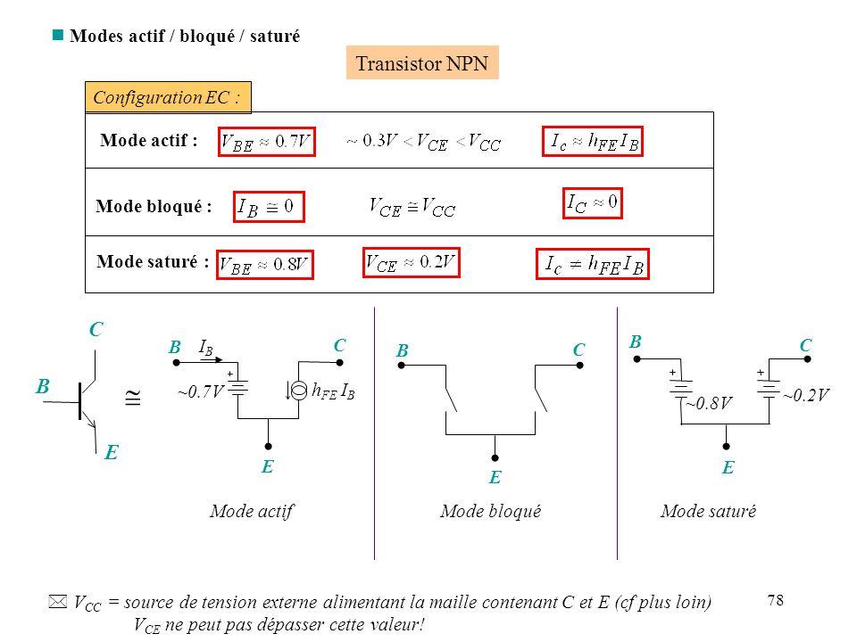 78 n Modes actif / bloqué / saturé Configuration EC : Transistor NPN Mode saturé : ~0.2V B C E ~0.8V Mode saturé Mode bloqué : B C E Mode bloqué h FE