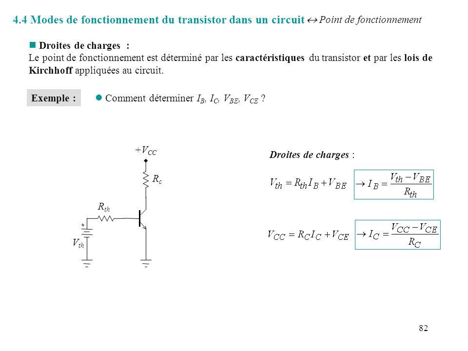 83 n Point de fonctionnement ê V BEQ 0.6-0.7V, dès que V th > 0.7V (diode passante transistor actif ou saturé) ê I c (mA) V CE (V) I BQ Q V CEQ I CQ V CEsat I CO * Q fixe le mode de fonctionnement du transistor