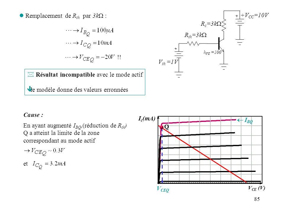 86 n Quelques circuits élémentaires : t<0 : V BE < 0.7V Mode bloqué Transistor interrupteur: +V CC RcRc RBRB V BB t 0.7V ICIC V CE V CC Interrupteur ouvert +V CC RCRC RBRB Interrupteur ouvert Interrupteur fermé t>0 :V BE > ~0.8V, telque R c I c ~V CC V CE ~qq.