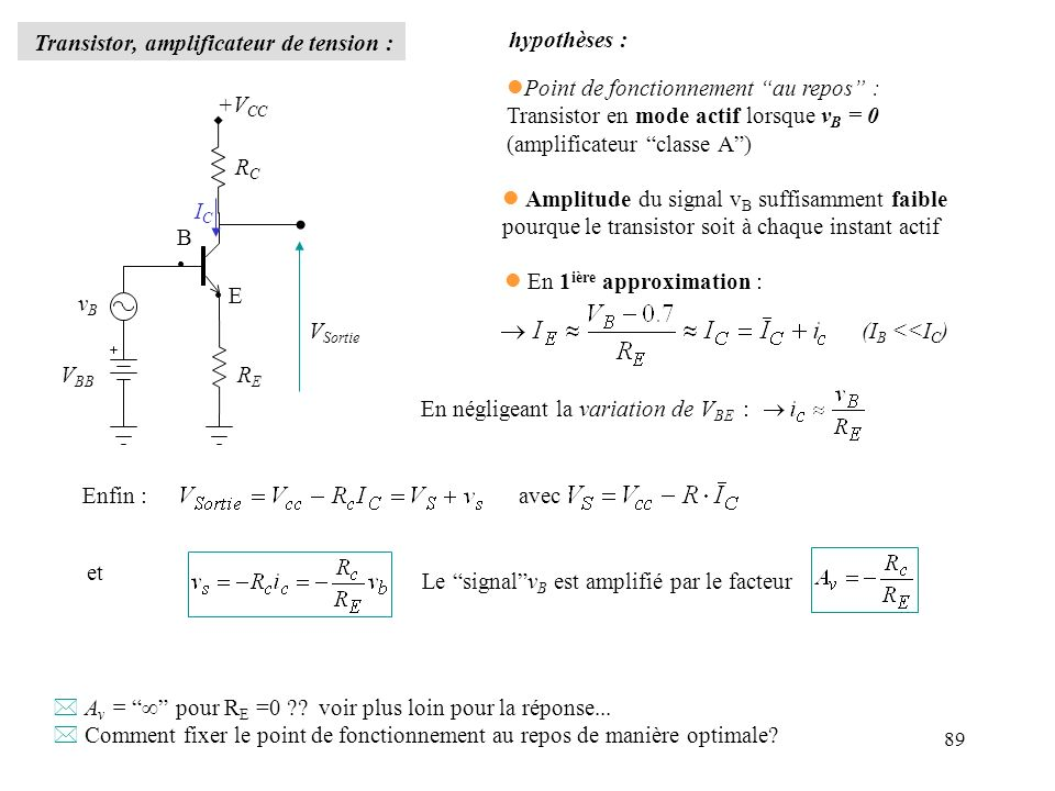 90 4.5 Circuits de polarisation du transistor l Le circuit de polarisation fixe le point de repos (ou point de fonctionnement statique) du transistor l Le choix du point de repos dépend de lapplication du circuit.