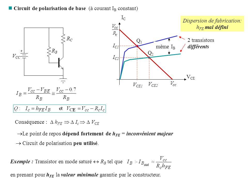 91 n Circuit de polarisation de base (à courant I B constant) V CC RCRC RBRB Conséquence : h FE I c V CE Le point de repos dépend fortement de h FE =