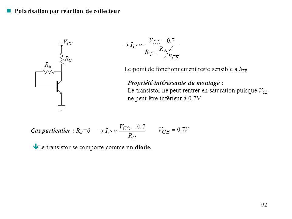 93 n Polarisation par diviseur de tension - « polarisation à courant (émetteur) constant » R1R1 R2R2 RERE RCRC +V CC ê Peu sensible à h FE : ê Bonne stabilité thermique de I C à condition que V th >>V o V B >>V o +V CC V th R th RcRc avec et (V o ~0.7V) Règles « dor » pour la conception du montage : R th /R E 0.1 h FE min ou encore R 2 < 0.1 h FE min R E I R2 10 I b V E ~V CC /3 Diminuer R th augmente le courant de polarisation I R1