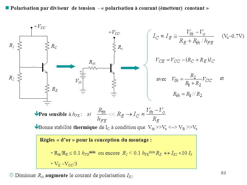 93 n Polarisation par diviseur de tension - « polarisation à courant (émetteur) constant » R1R1 R2R2 RERE RCRC +V CC ê Peu sensible à h FE : ê Bonne s