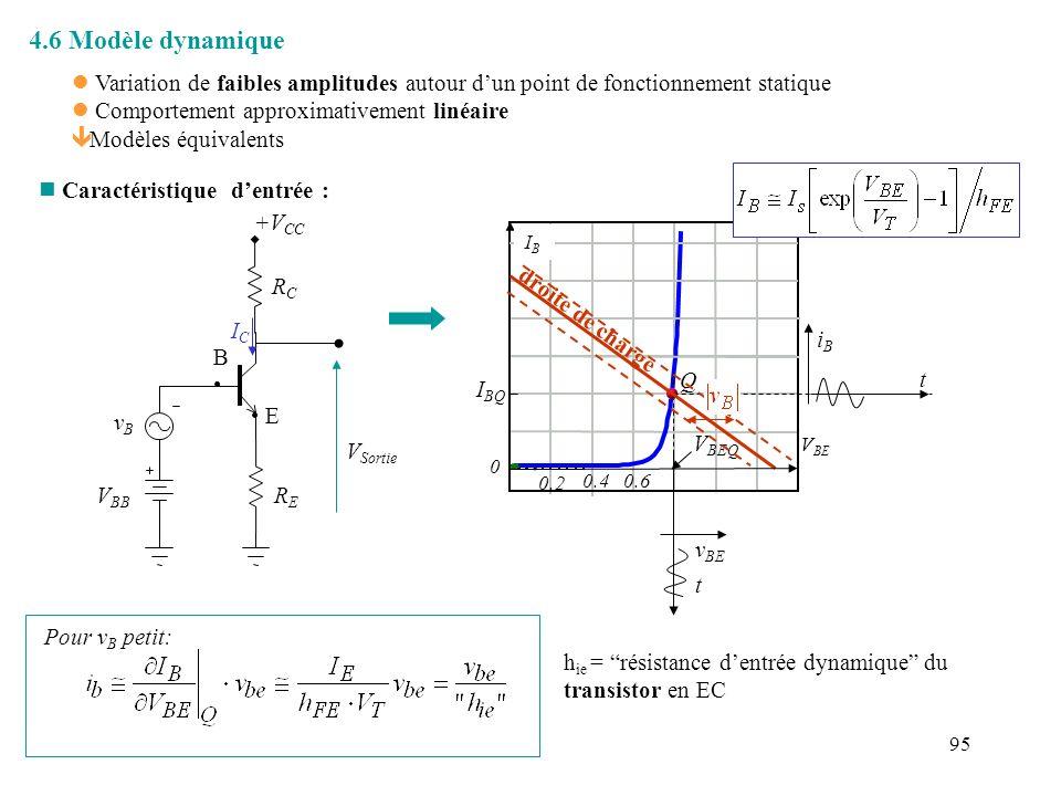 96 h ie « i » pour input, « e » pour EC, h pour paramètre hybride (cf quadripôle linéaire) Notation : = résistance dentrée dynamique du transistor en EC * Ne pas confondre h ie avec limpédance dentrée du circuit complet.