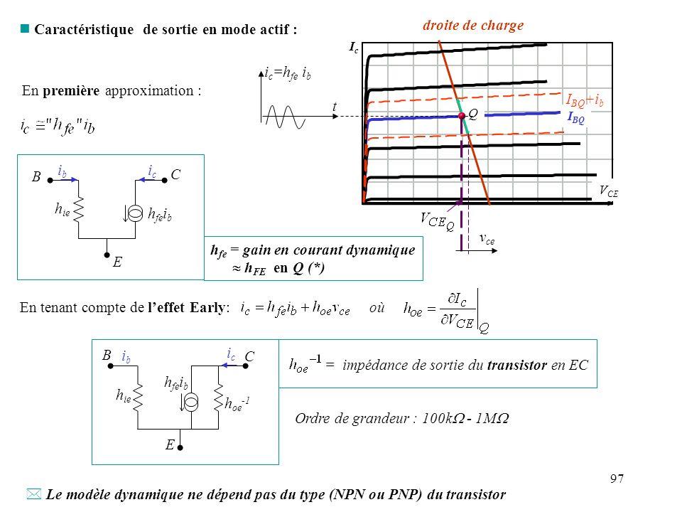 98 IcIc V CE I B (µA) droite de charge 1 5 10 15 20 IcIc I B (µA) Q Q tangente en Q droite passant par lorigine on a généralement : sauf à proximité du domaine saturé Note sur h FE et h fe :
