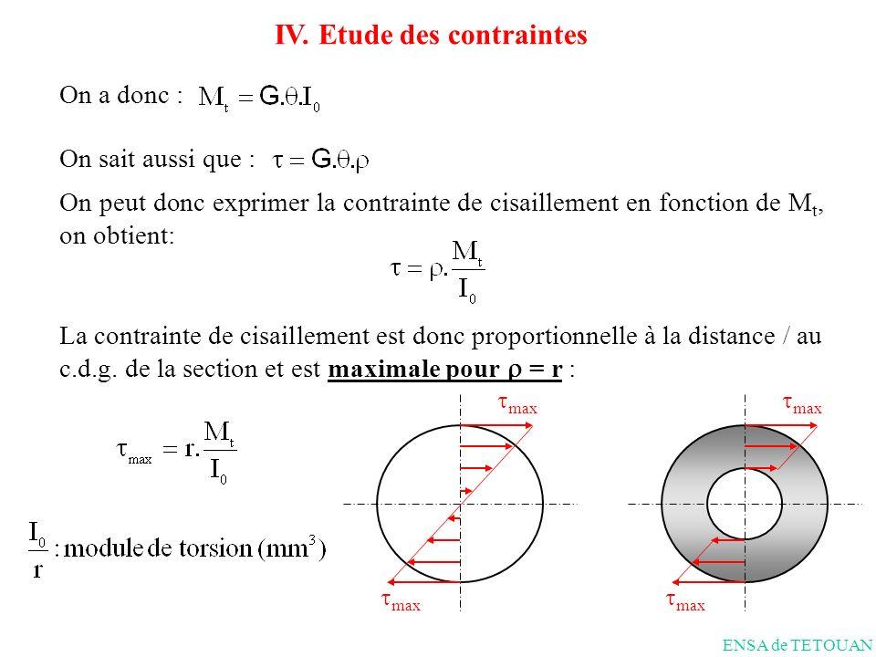 On sait aussi que : max On peut donc exprimer la contrainte de cisaillement en fonction de M t, on obtient: On a donc : La contrainte de cisaillement