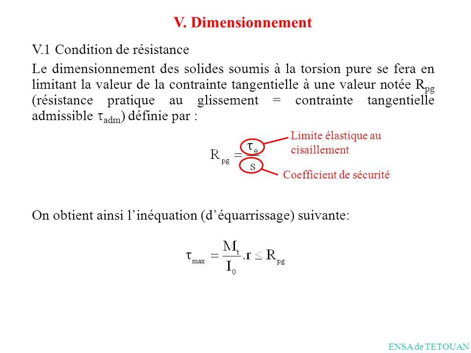 V.1 Condition de résistance Le dimensionnement des solides soumis à la torsion pure se fera en limitant la valeur de la contrainte tangentielle à une valeur notée R pg (résistance pratique au glissement = contrainte tangentielle admissible adm ) définie par : On obtient ainsi linéquation (déquarrissage) suivante: Limite élastique au cisaillement Coefficient de sécurité ENSA de TETOUAN V.