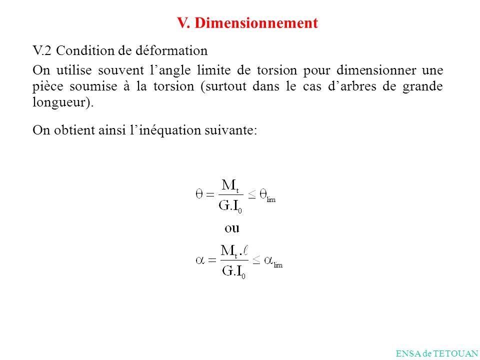 V.2 Condition de déformation On utilise souvent langle limite de torsion pour dimensionner une pièce soumise à la torsion (surtout dans le cas darbres de grande longueur).