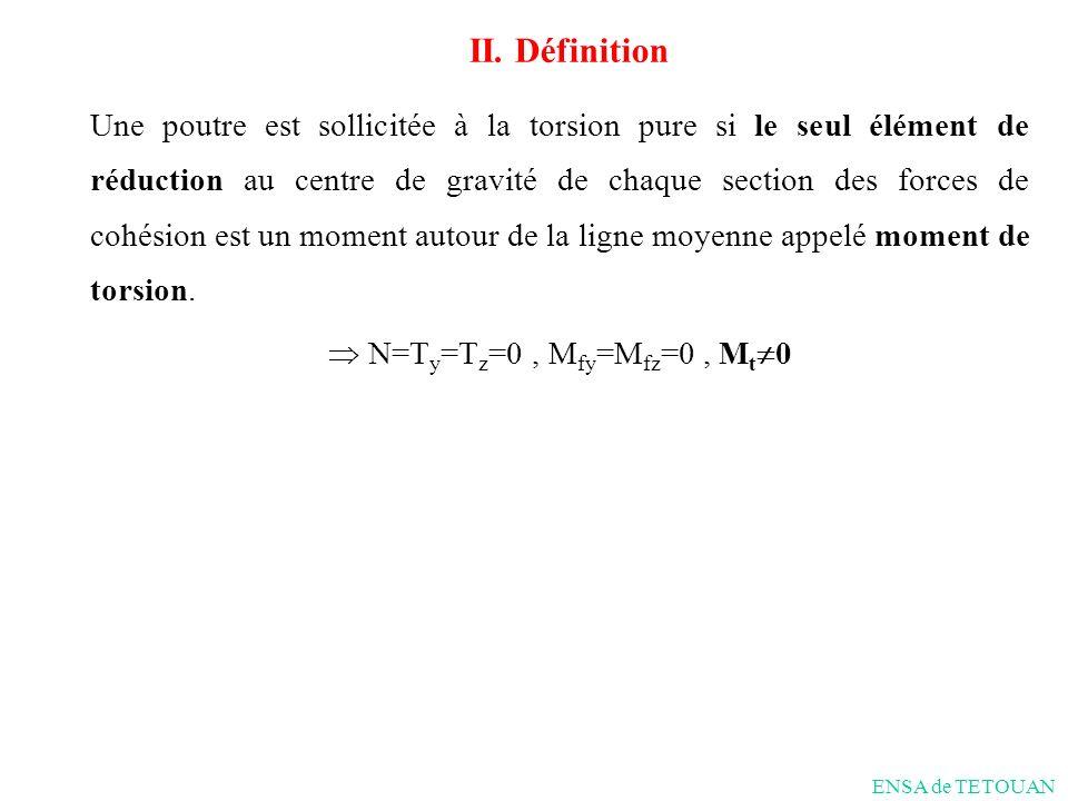 (S 0 )(S 1 )(S) l l1l1 Essai de torsion Soit une poutre circulaire pleine, parfaitement encastrée en S 0 (section de référence), soumise à lextrémité S 1 à un moment de torsion M t : M0M0 M M1M1 M M 1 MtMt M M G Lexpérience montre que, pour une section et un moment de torsion donnés, on a : :angle de torsion unitaire (rad/mm) : angle total de torsion de (S)/(S 0 ) (rad) l : distance entre (S) et (S 0 ) (mm) On pose : ENSA de TETOUAN III.