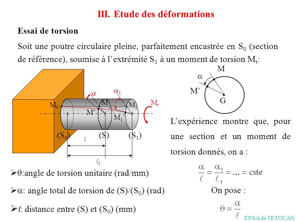 Si M t <M A, on est dans le domaine élastique, langle est proportionnel au moment appliqué Si M t >M A, on est dans le domaine plastique, langle nest plus proportionnel au moment appliqué MtMt MAMA (S 0 )(S 1 )(S) l l1l1 M0M0 M M1M1 M M 1 On appelle, langle MM 0 M.
